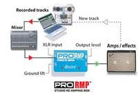 RADIAL TONEBONE PRO-RMP